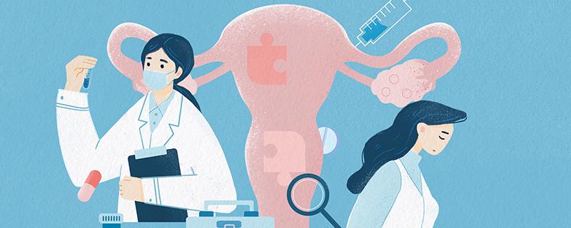 宫颈癌前病变的分级
